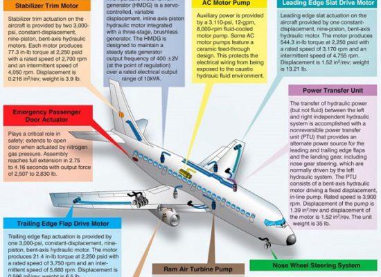 ICAO level English