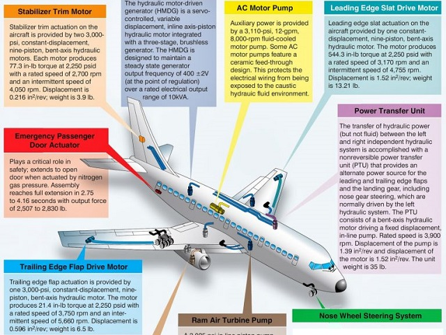 ICAO level English